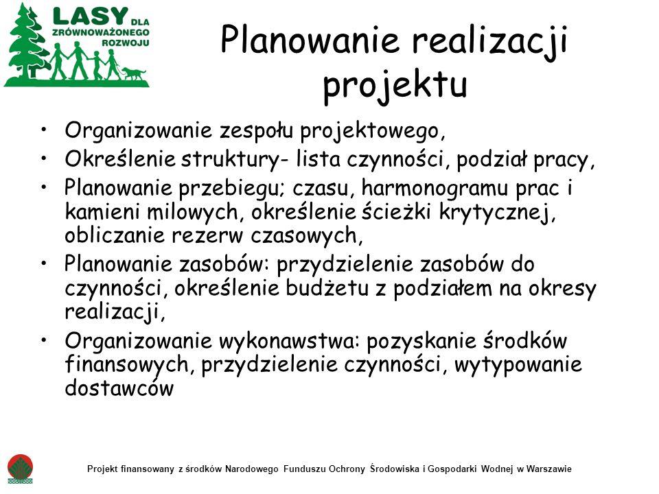 Projekt finansowany z środków Narodowego Funduszu Ochrony Środowiska i Gospodarki Wodnej w Warszawie Planowanie realizacji projektu Organizowanie zesp