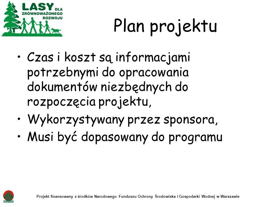 Plan projektu Czas i koszt są informacjami potrzebnymi do opracowania dokumentów niezbędnych do rozpoczęcia projektu, Wykorzystywany przez sponsora, M