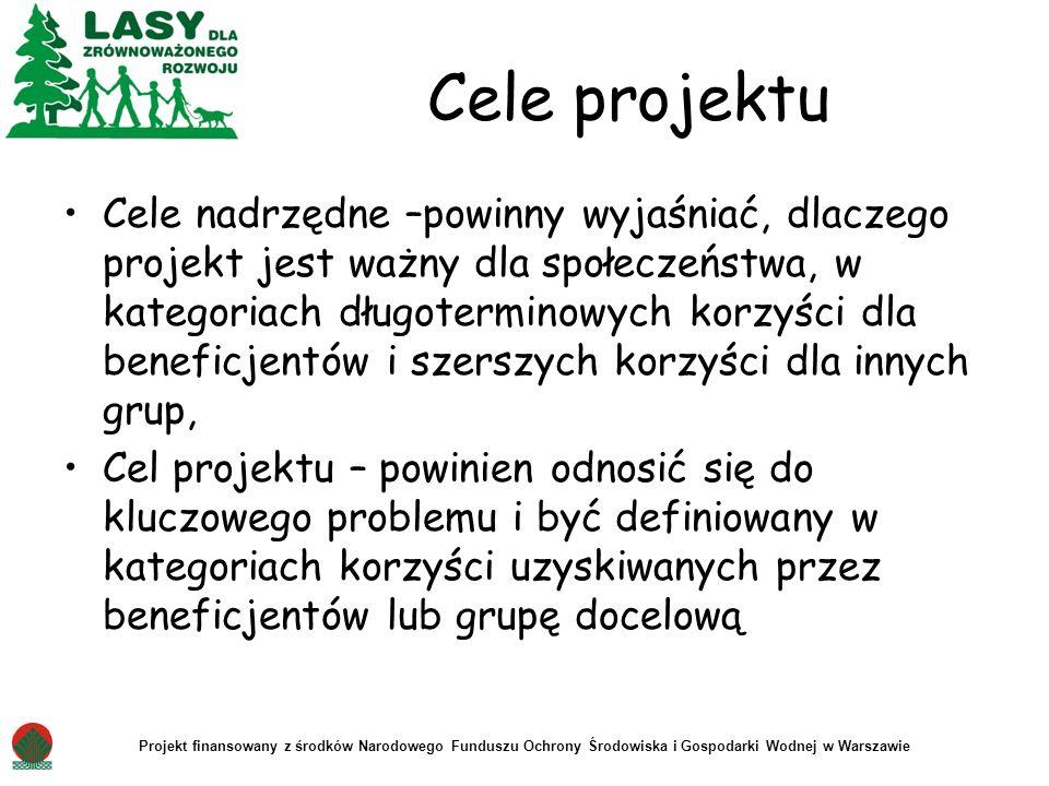 Projekt finansowany z środków Narodowego Funduszu Ochrony Środowiska i Gospodarki Wodnej w Warszawie Cele projektu Cele nadrzędne –powinny wyjaśniać,