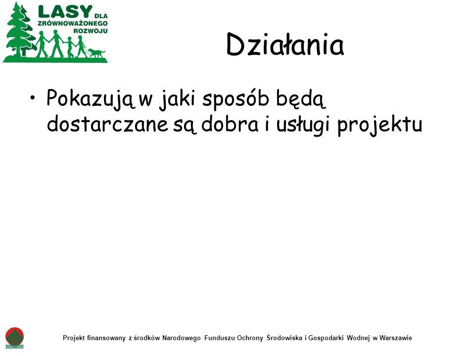 Projekt finansowany z środków Narodowego Funduszu Ochrony Środowiska i Gospodarki Wodnej w Warszawie Działania Pokazują w jaki sposób będą dostarczane