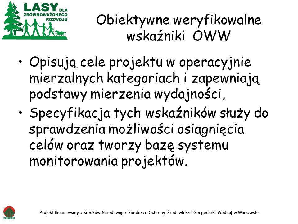 Projekt finansowany z środków Narodowego Funduszu Ochrony Środowiska i Gospodarki Wodnej w Warszawie Obiektywne weryfikowalne wskaźniki OWW Opisują ce