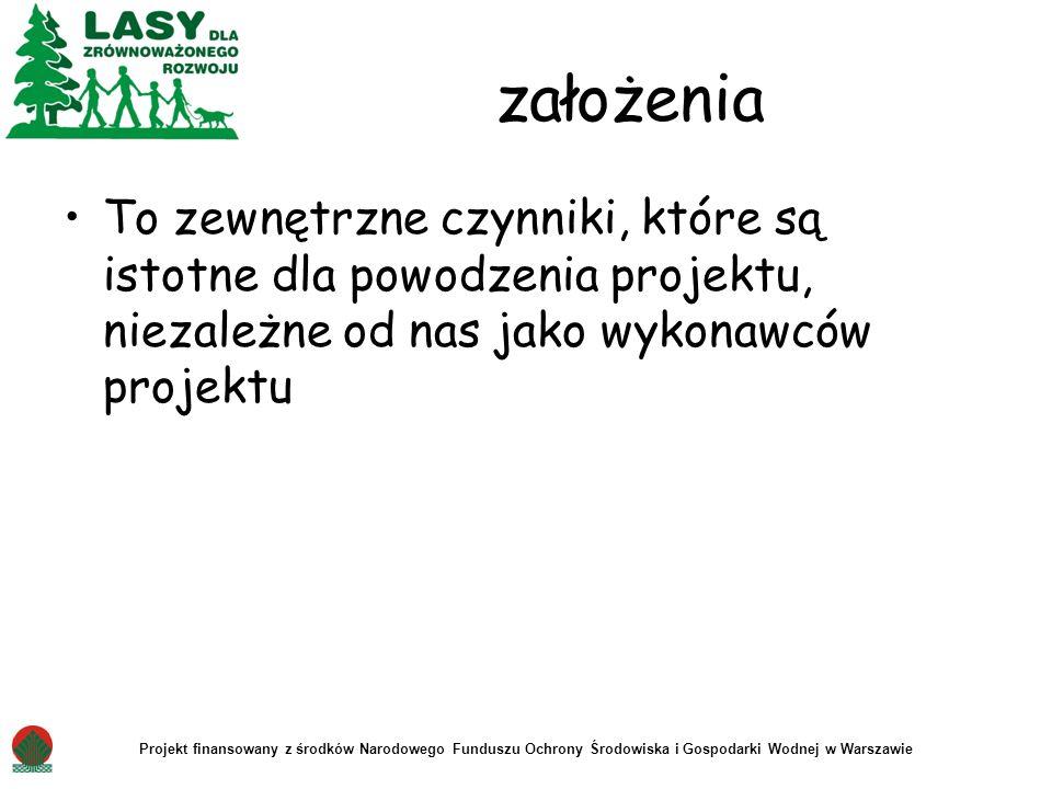 Projekt finansowany z środków Narodowego Funduszu Ochrony Środowiska i Gospodarki Wodnej w Warszawie założenia To zewnętrzne czynniki, które są istotn