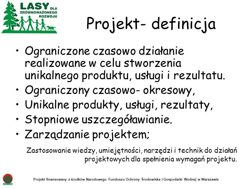 Projekt finansowany z środków Narodowego Funduszu Ochrony Środowiska i Gospodarki Wodnej w Warszawie Projekt- definicja Ograniczone czasowo działanie