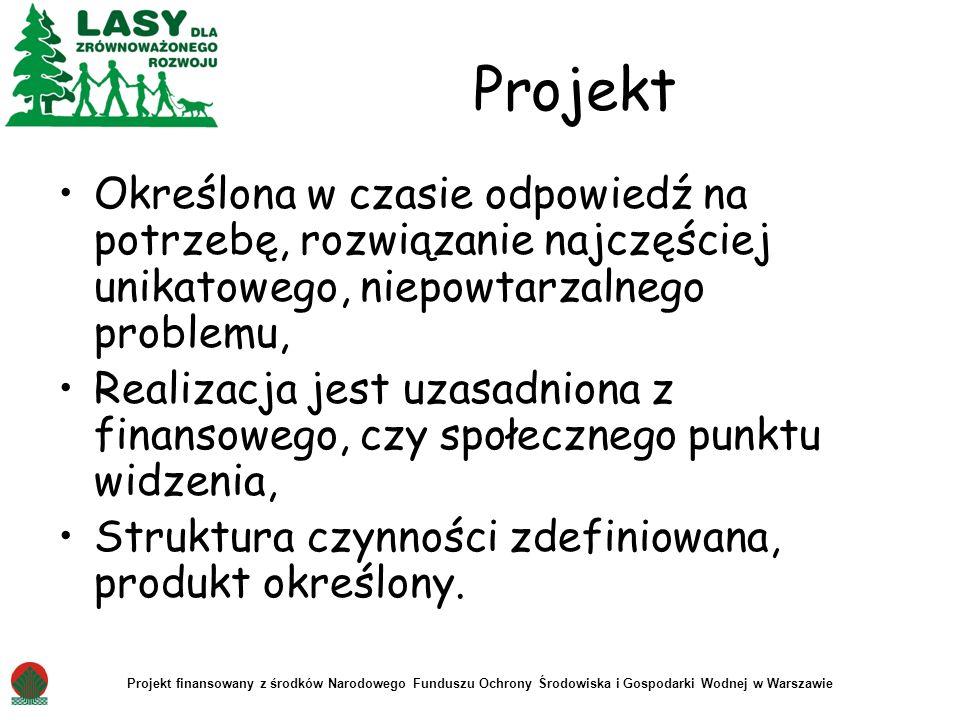Projekt finansowany z środków Narodowego Funduszu Ochrony Środowiska i Gospodarki Wodnej w Warszawie Projekt Określona w czasie odpowiedź na potrzebę,