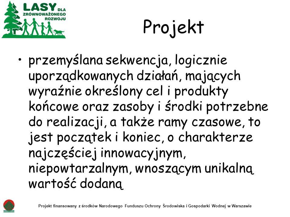 Projekt finansowany z środków Narodowego Funduszu Ochrony Środowiska i Gospodarki Wodnej w Warszawie Projekt przemyślana sekwencja, logicznie uporządk