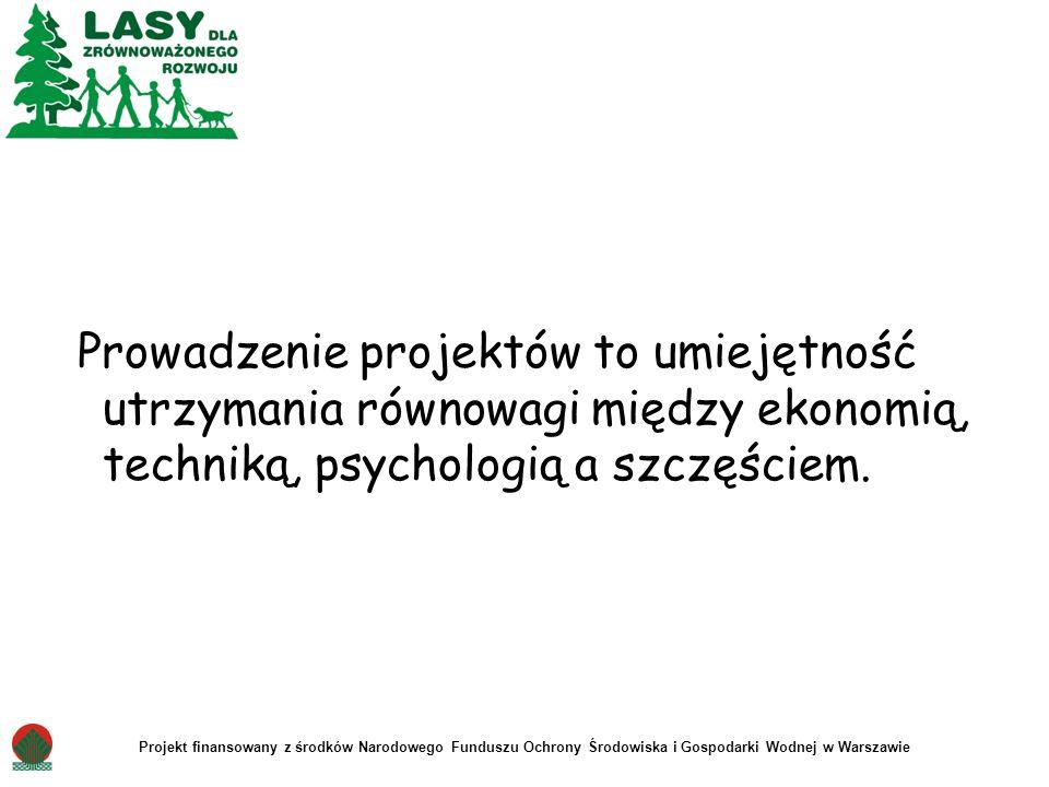 Projekt finansowany z środków Narodowego Funduszu Ochrony Środowiska i Gospodarki Wodnej w Warszawie Prowadzenie projektów to umiejętność utrzymania r