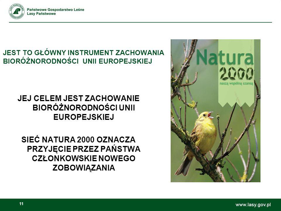 11 JEST TO GŁÓWNY INSTRUMENT ZACHOWANIA BIORÓŻNORODNOŚCI UNII EUROPEJSKIEJ JEJ CELEM JEST ZACHOWANIE BIORÓŻNORODNOŚCI UNII EUROPEJSKIEJ SIEĆ NATURA 2000 OZNACZA PRZYJĘCIE PRZEZ PAŃSTWA CZŁONKOWSKIE NOWEGO ZOBOWIĄZANIA