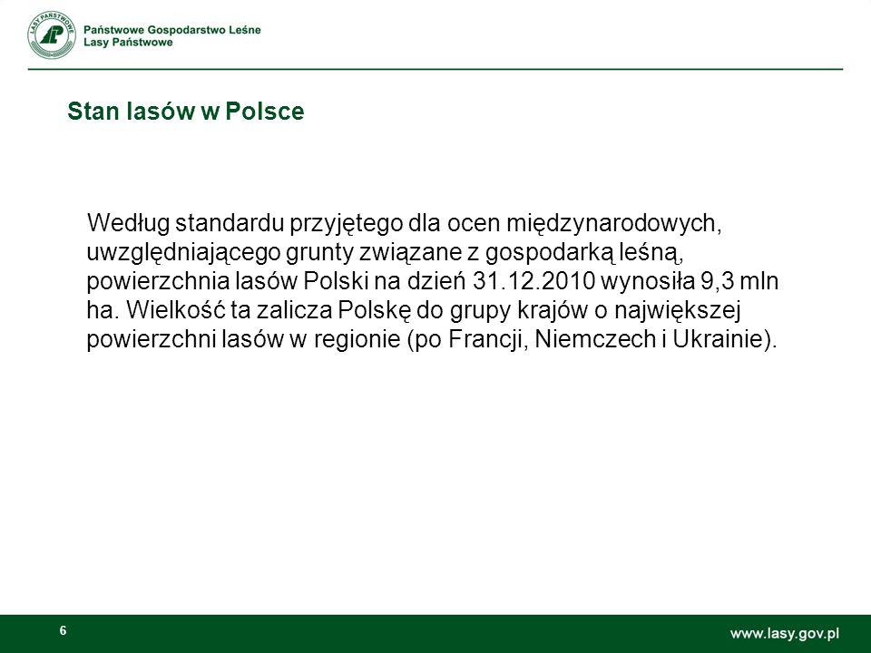 6 Stan lasów w Polsce Według standardu przyjętego dla ocen międzynarodowych, uwzględniającego grunty związane z gospodarką leśną, powierzchnia lasów Polski na dzień 31.12.2010 wynosiła 9,3 mln ha.