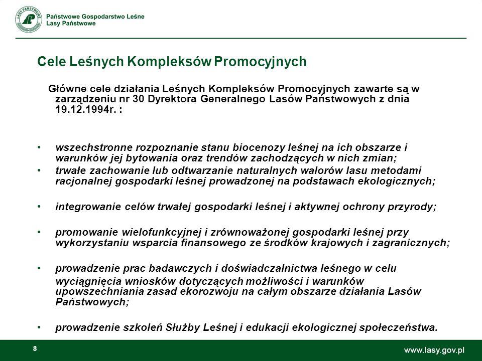 8 Cele Leśnych Kompleksów Promocyjnych Główne cele działania Leśnych Kompleksów Promocyjnych zawarte są w zarządzeniu nr 30 Dyrektora Generalnego Lasów Państwowych z dnia 19.12.1994r.