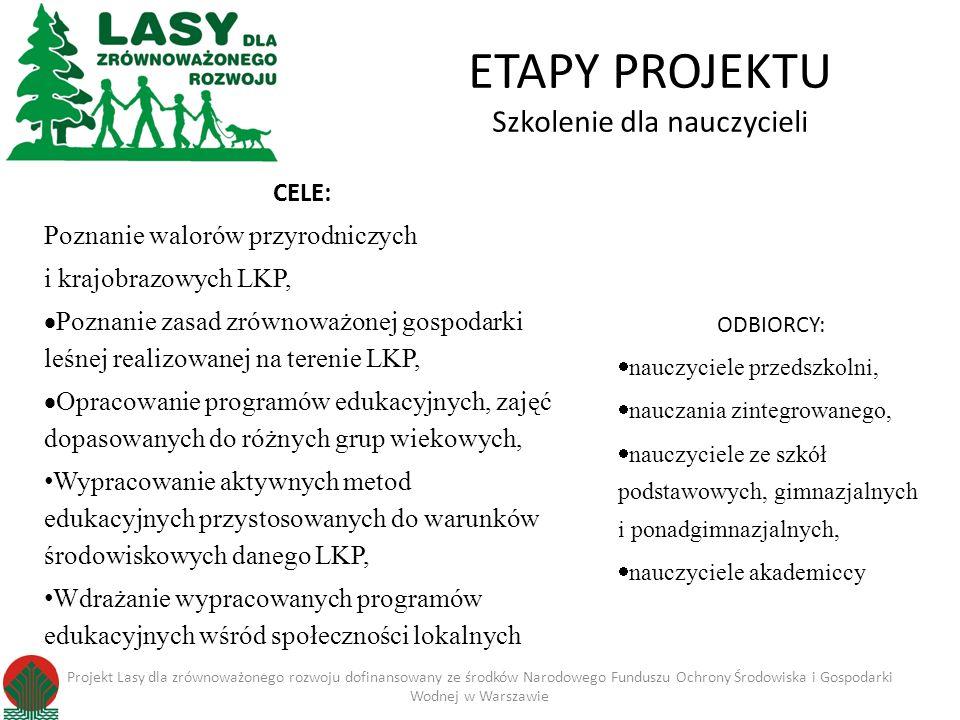 ETAPY PROJEKTU Szkolenie dla nauczycieli CELE: Poznanie walorów przyrodniczych i krajobrazowych LKP, Poznanie zasad zrównoważonej gospodarki leśnej re