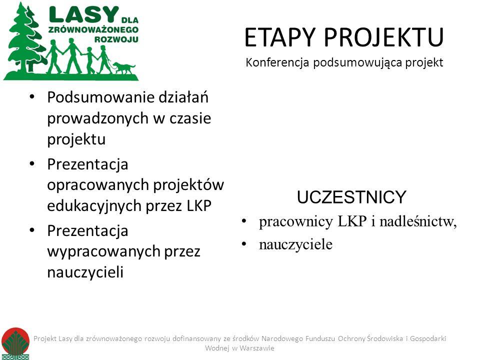 ETAPY PROJEKTU Konferencja podsumowująca projekt Podsumowanie działań prowadzonych w czasie projektu Prezentacja opracowanych projektów edukacyjnych p