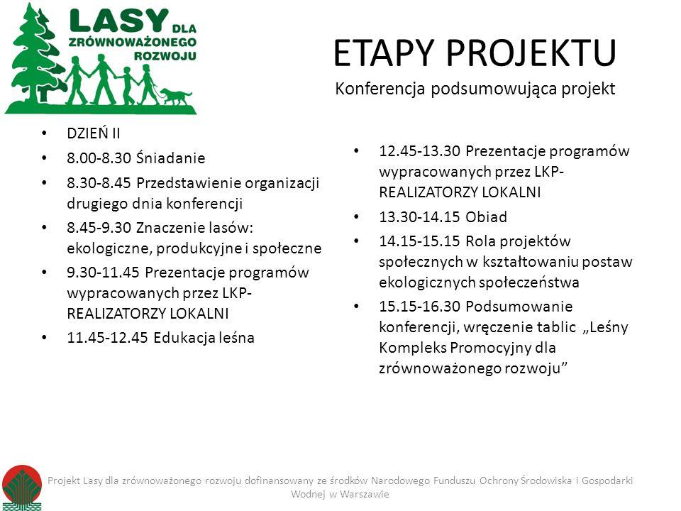 ETAPY PROJEKTU Konferencja podsumowująca projekt 12.45-13.30 Prezentacje programów wypracowanych przez LKP- REALIZATORZY LOKALNI 13.30-14.15 Obiad 14.