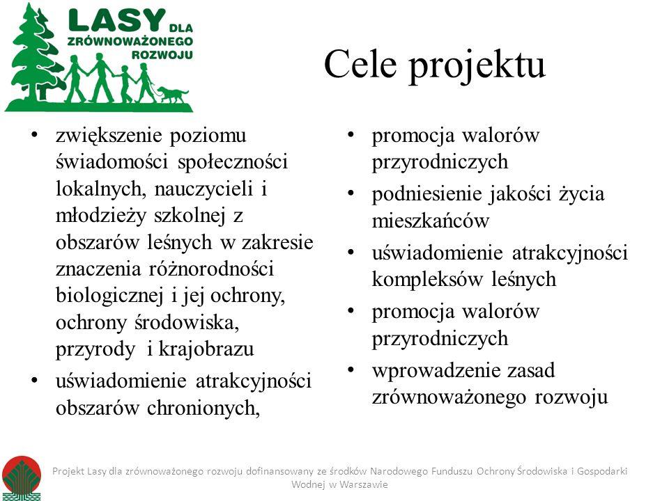 Główne zadanie projektu wzrost poziomu zrozumienia i akceptacji zasad zrównoważonego rozwoju wykształcenie pozytywnych emocjonalnych postaw wobec środowiska naturalnego i jego ochrony Projekt Lasy dla zrównoważonego rozwoju dofinansowany ze środków Narodowego Funduszu Ochrony Środowiska i Gospodarki Wodnej w Warszawie