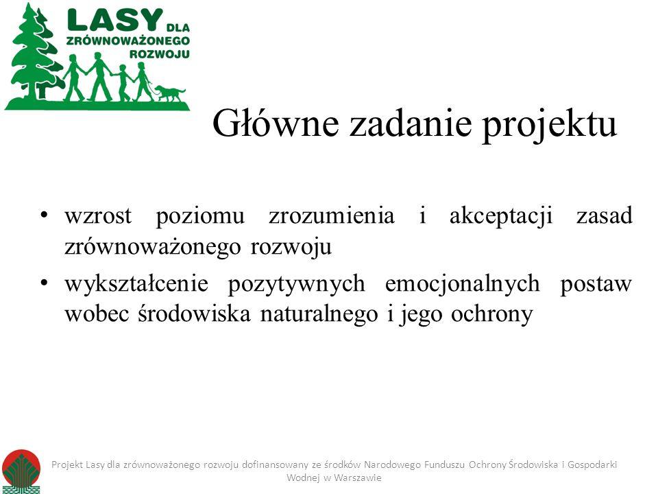 Realizator lokalny mgr Adrian Szerel Leśnictwo Dąb Projekt Lasy dla zrównoważonego rozwoju dofinansowany ze środków Narodowego Funduszu Ochrony Środowiska i Gospodarki Wodnej w Warszawie