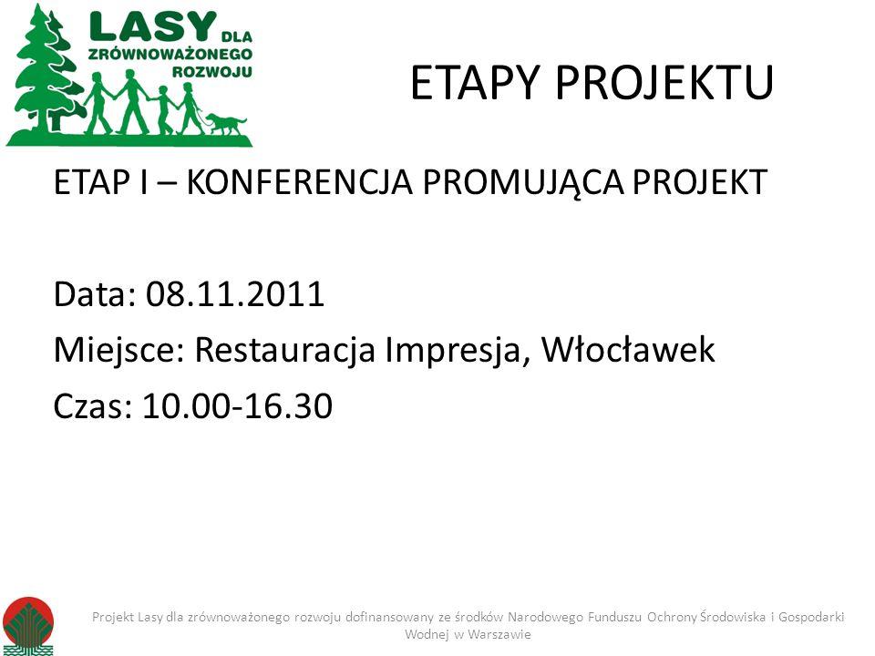 ETAPY PROJEKTU Konferencja podsumowująca projekt 12.45-13.30 Prezentacje programów wypracowanych przez LKP- REALIZATORZY LOKALNI 13.30-14.15 Obiad 14.15-15.15 Rola projektów społecznych w kształtowaniu postaw ekologicznych społeczeństwa 15.15-16.30 Podsumowanie konferencji, wręczenie tablic Leśny Kompleks Promocyjny dla zrównoważonego rozwoju Projekt Lasy dla zrównoważonego rozwoju dofinansowany ze środków Narodowego Funduszu Ochrony Środowiska i Gospodarki Wodnej w Warszawie DZIEŃ II 8.00-8.30 Śniadanie 8.30-8.45 Przedstawienie organizacji drugiego dnia konferencji 8.45-9.30 Znaczenie lasów: ekologiczne, produkcyjne i społeczne 9.30-11.45 Prezentacje programów wypracowanych przez LKP- REALIZATORZY LOKALNI 11.45-12.45 Edukacja leśna
