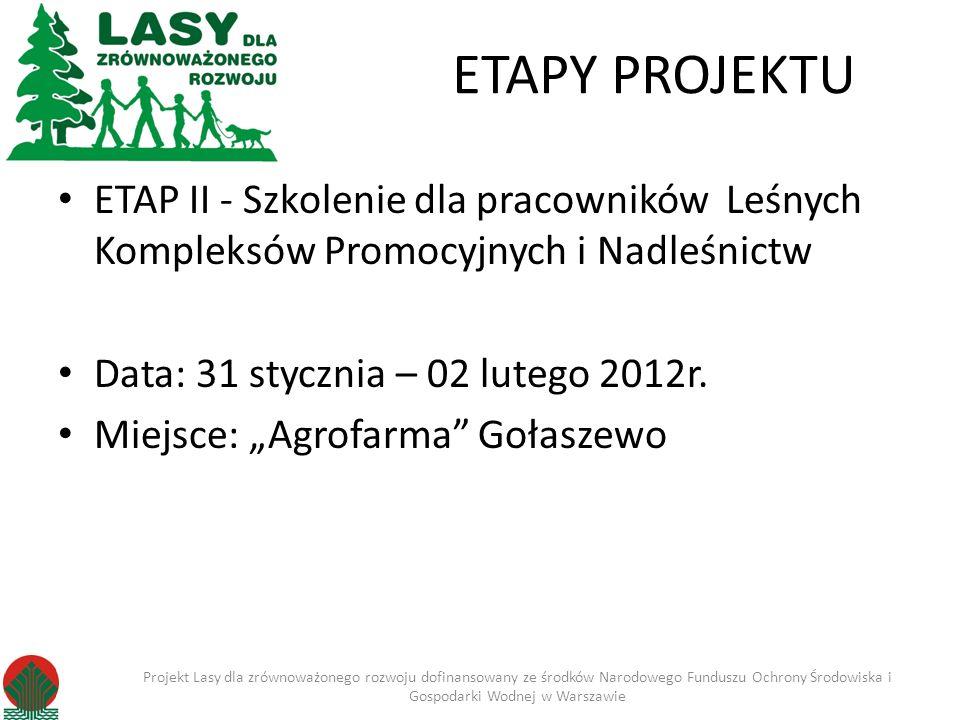 ETAPY PROJEKTU ETAP II - Szkolenie dla pracowników Leśnych Kompleksów Promocyjnych i Nadleśnictw Data: 31 stycznia – 02 lutego 2012r. Miejsce: Agrofar