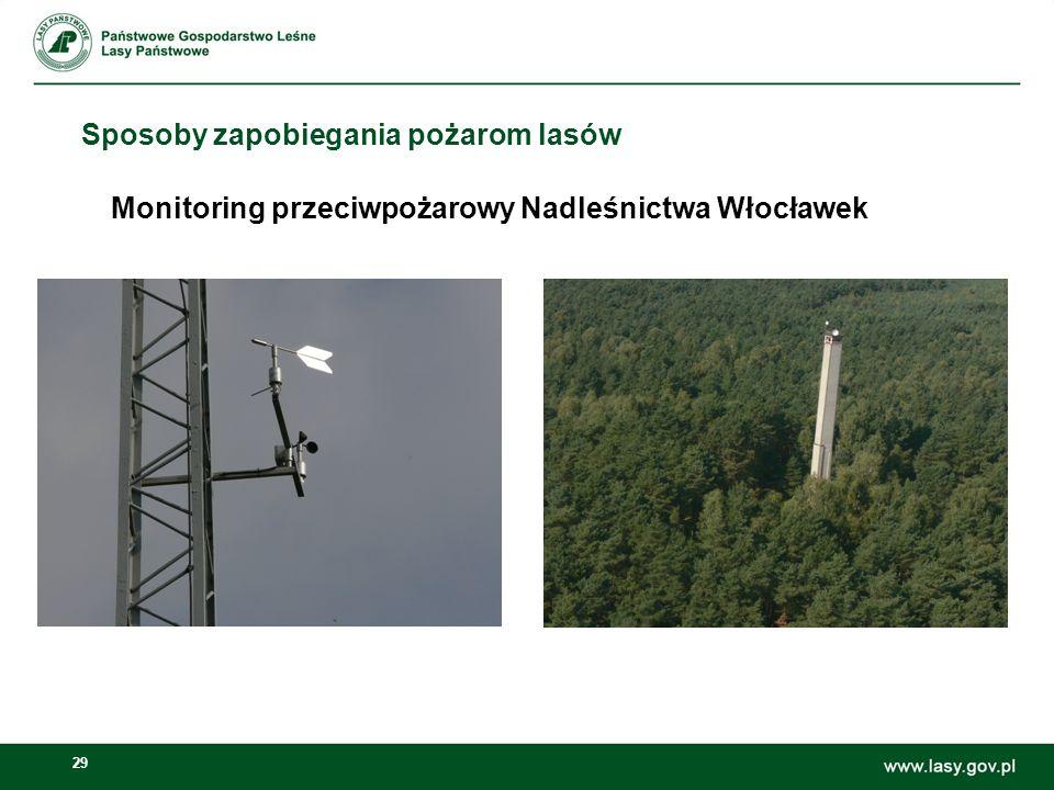 29 Sposoby zapobiegania pożarom lasów Monitoring przeciwpożarowy Nadleśnictwa Włocławek