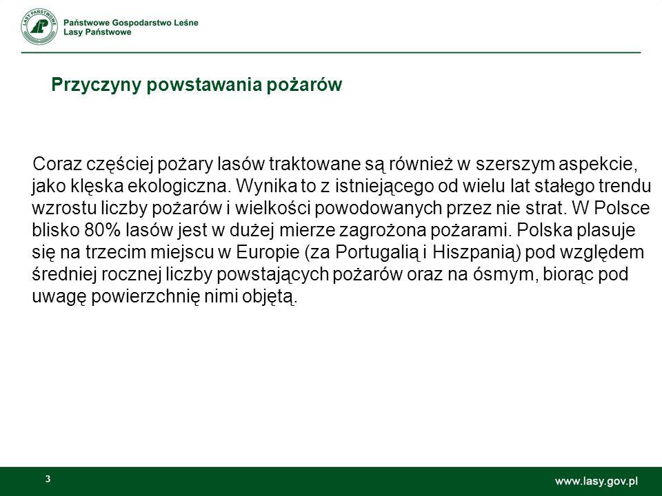34 Nadleśnictwo Włocławek ul.Ziębia nr 13 87-800 Włocławek wloclawek@torun.lasy.gov.pl tel.