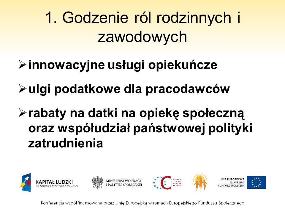 1. Godzenie ról rodzinnych i zawodowych innowacyjne usługi opiekuńcze ulgi podatkowe dla pracodawców rabaty na datki na opiekę społeczną oraz współudz