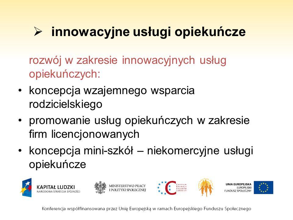 innowacyjne usługi opiekuńcze rozwój w zakresie innowacyjnych usług opiekuńczych: koncepcja wzajemnego wsparcia rodzicielskiego promowanie usług opiekuńczych w zakresie firm licencjonowanych koncepcja mini-szkół – niekomercyjne usługi opiekuńcze