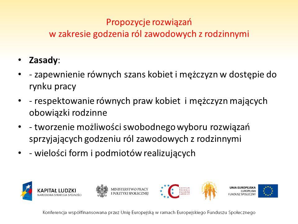 Propozycje rozwiązań w zakresie godzenia ról zawodowych z rodzinnymi Zasady: - zapewnienie równych szans kobiet i mężczyzn w dostępie do rynku pracy -