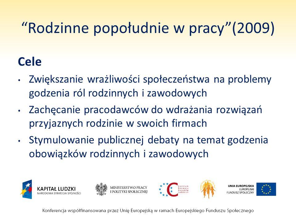 Badanie opinii publicznej Czy zgadzasz się, że pracownicy na Litwie mają wszelkie możliwości pogodzenia obowiązków rodzinnych i zawodowych.