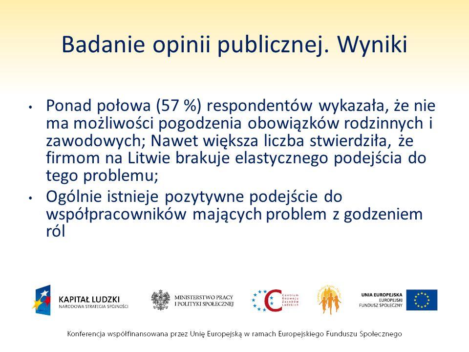 Równe inicjatywy Rodzinna planeta (mobilne nianie, centrum dziecięce przy Uniwersytecie Šiauliai ); Żłobki z wydłużonym czasem pracy (cele: lepsze możliwości pogodzenia ról, promocja zatrudnienia)