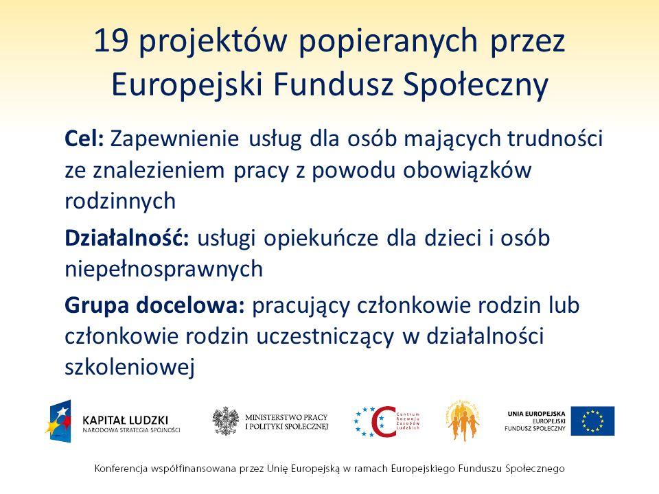 19 projektów popieranych przez Europejski Fundusz Społeczny Cel: Zapewnienie usług dla osób mających trudności ze znalezieniem pracy z powodu obowiązk