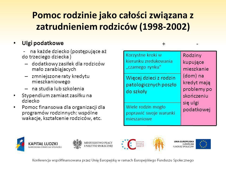 Pomoc rodzinie jako całości związana z zatrudnieniem rodziców (1998-2002) Ulgi podatkowe - na każde dziecko (postępujące aż do trzeciego dziecka ) – dodatkowy zasiłek dla rodziców mało zarabiąjacych – zmniejszone raty kredytu mieszkaniowego – na studia lub szkolenia Stypendium zamiast zasiłku na dziecko Pomoc finansowa dla organizacji dla programów rodzinnych: wspólne wakacje, kształcenie rodziców, etc.