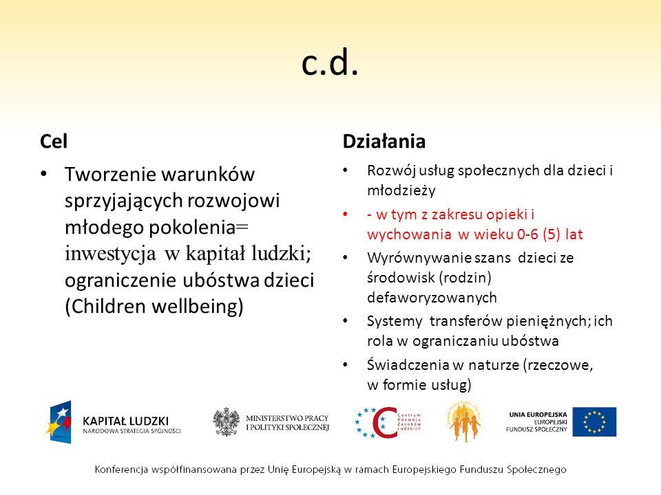 c.d. Cel Tworzenie warunków sprzyjających rozwojowi młodego pokolenia = inwestycja w kapitał ludzki ; ograniczenie ubóstwa dzieci (Children wellbeing)