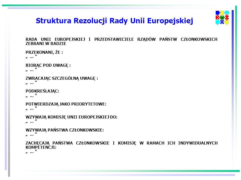 Struktura Rezolucji Rady Unii Europejskiej RADA UNII EUROPEJSKIEJ I PRZEDSTAWICIELE RZĄDÓW PAŃSTW CZŁONKOWSKICH ZEBRANI W RADZIE PRZEKONANI, ŻE :...