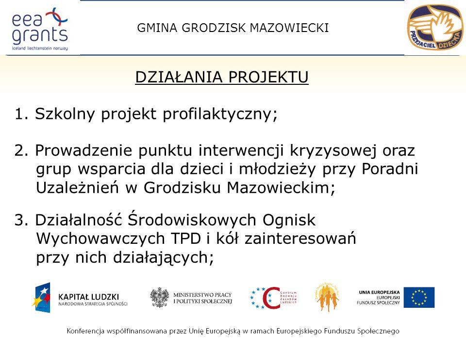 GMINA GRODZISK MAZOWIECKI 1. Szkolny projekt profilaktyczny; DZIAŁANIA PROJEKTU 2.