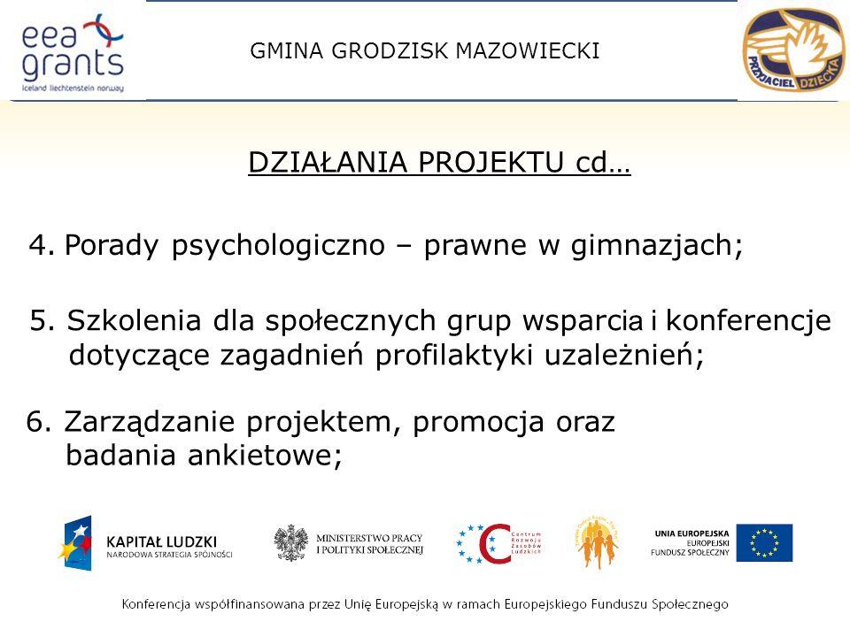 GMINA GRODZISK MAZOWIECKI DZIAŁANIA PROJEKTU cd… 5.