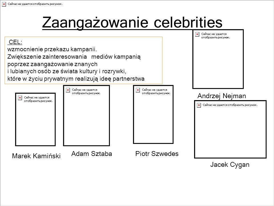 Zaangażowanie celebrities CEL: wzmocnienie przekazu kampanii.