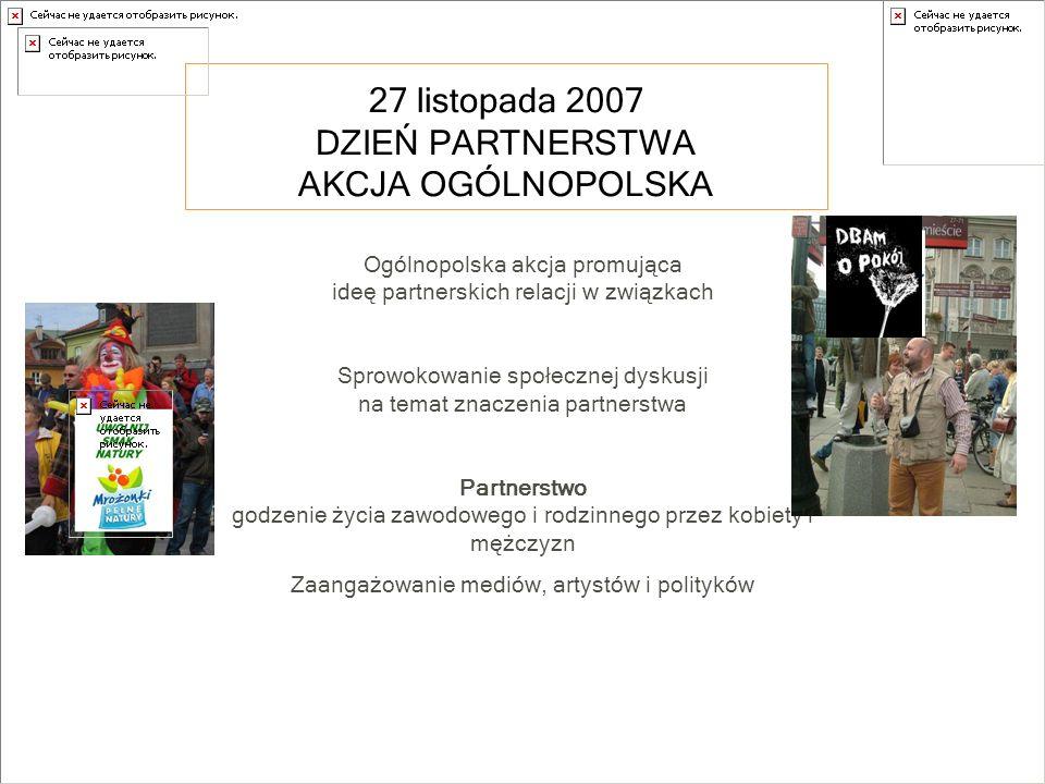 27 listopada 2007 DZIEŃ PARTNERSTWA AKCJA OGÓLNOPOLSKA Ogólnopolska akcja promująca ideę partnerskich relacji w związkach Sprowokowanie społecznej dyskusji na temat znaczenia partnerstwa Partnerstwo godzenie życia zawodowego i rodzinnego przez kobiety i mężczyzn Zaangażowanie mediów, artystów i polityków
