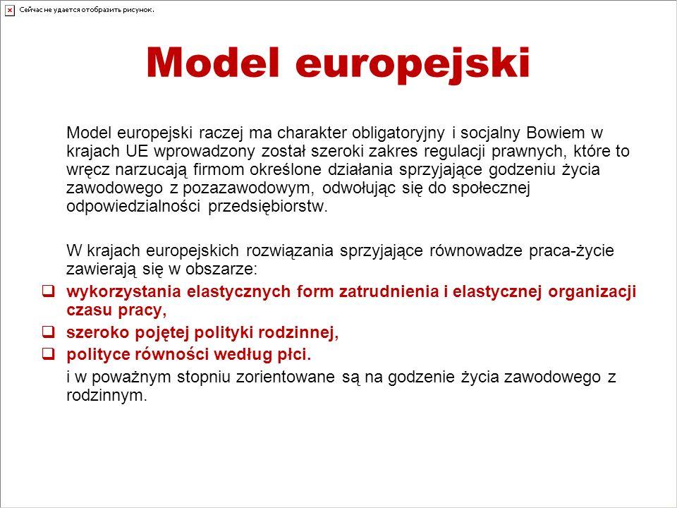 Model europejski Model europejski raczej ma charakter obligatoryjny i socjalny Bowiem w krajach UE wprowadzony został szeroki zakres regulacji prawnych, które to wręcz narzucają firmom określone działania sprzyjające godzeniu życia zawodowego z pozazawodowym, odwołując się do społecznej odpowiedzialności przedsiębiorstw.