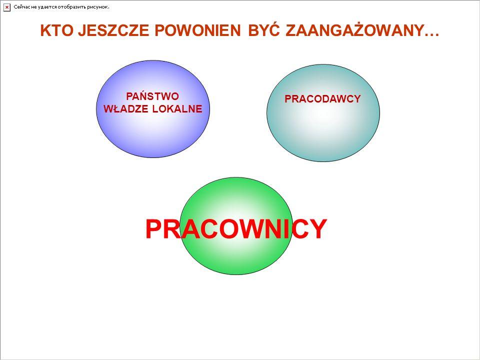 Projekt realizowany przez Wyższą Szkołę Ekonomiczną w Białymstoku w ramach Inicjatywy Wspólnotowej EQUAL w latach 2004-2008