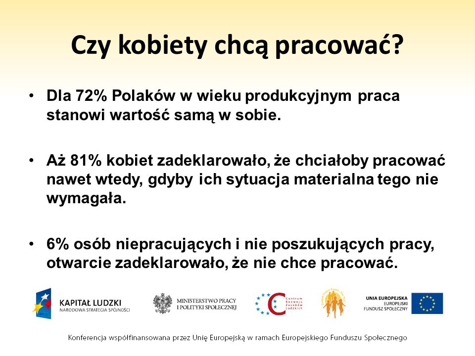 Czy kobiety chcą pracować? Dla 72% Polaków w wieku produkcyjnym praca stanowi wartość samą w sobie. Aż 81% kobiet zadeklarowało, że chciałoby pracować