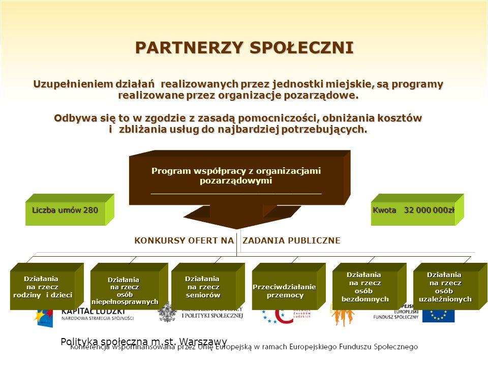 PARTNERZY SPOŁECZNI Polityka społeczna m.st.