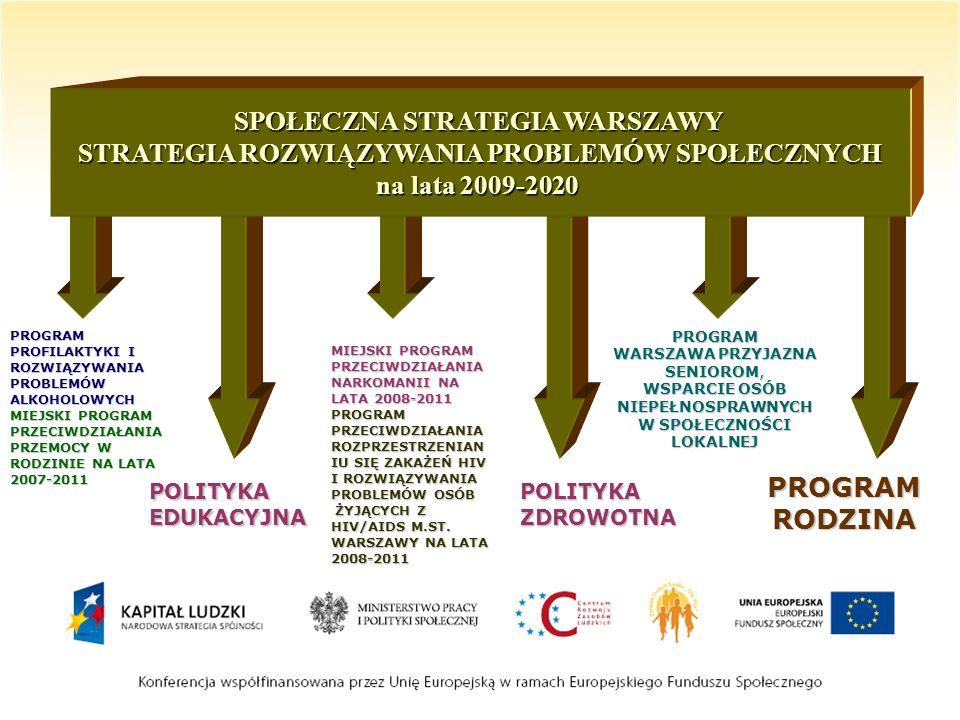 KIERUNKI POLITYKI SPOŁECZNEJ M.ST.WARSZAWY Wzmacnianie rodziny w wypełnianiu podstawowych funkcji.