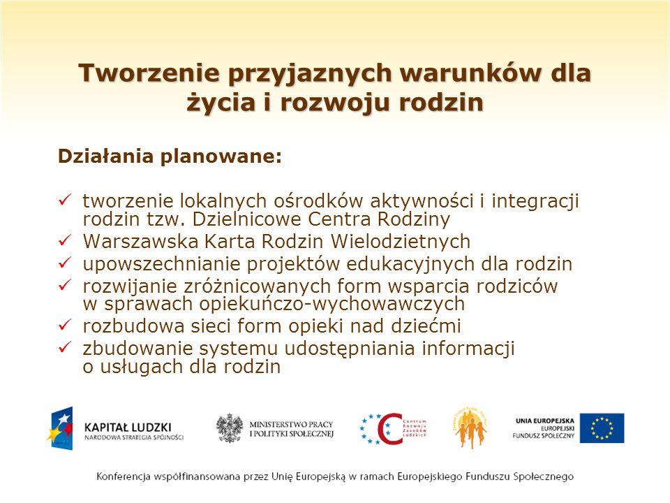 WYKORZYSTANIE ŚRODKÓW Z FUNDUSZY EUROPEJSKICH Projekty skierowane w szczególności do osób korzystających ze świadczeń pomocy społecznej, osób dotkniętych różnymi problemami powodującymi wykluczenie m.in.