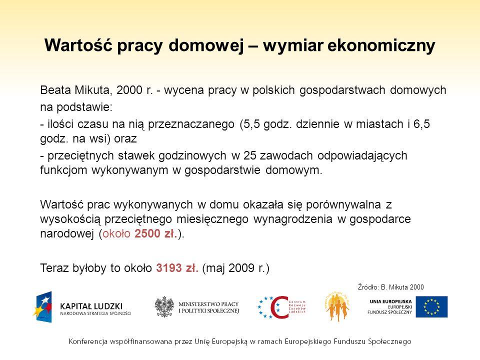 Wartość pracy domowej – wymiar ekonomiczny Beata Mikuta, 2000 r. - wycena pracy w polskich gospodarstwach domowych na podstawie: - ilości czasu na nią