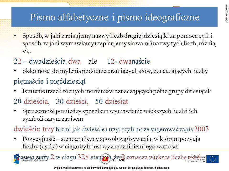 Pismo alfabetyczne i pismo ideograficzne Sposób, w jaki zapisujemy nazwy liczb drugiej dziesiątki za pomocą cyfr i sposób, w jaki wymawiamy (zapisujem