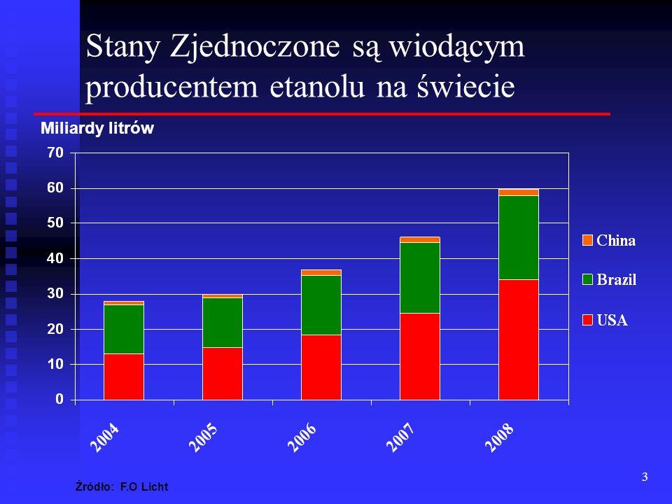 3 Stany Zjednoczone są wiodącym producentem etanolu na świecie Miliardy litrów Źródło: F.O Licht