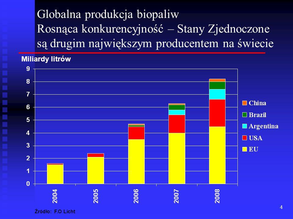 4 Globalna produkcja biopaliw Rosnąca konkurencyjność – Stany Zjednoczone są drugim największym producentem na świecie Miliardy litrów Źródło: F.O Lic
