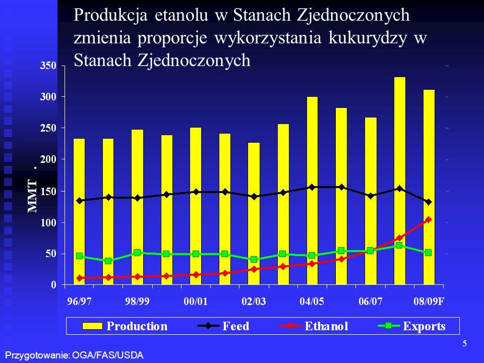 5 Produkcja etanolu w Stanach Zjednoczonych zmienia proporcje wykorzystania kukurydzy w Stanach Zjednoczonych Przygotowanie: OGA/FAS/USDA