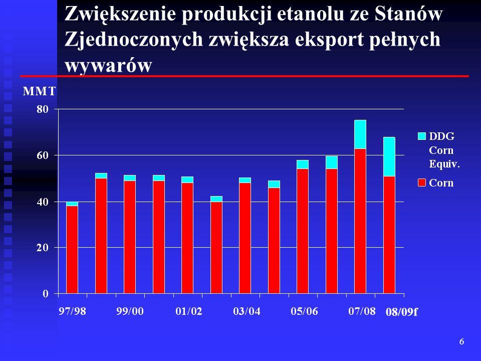 7 Olej sojowy wykorzystywany w paliwach typu biodiesel i procent produkcji Uwaga: w przypadku okresów 2007/2008 oraz 2010/2011 prognozy zostały opracowane w oparciu o World Agricultural Supply and Demand Estimates z dnia 10 października 2008 r.