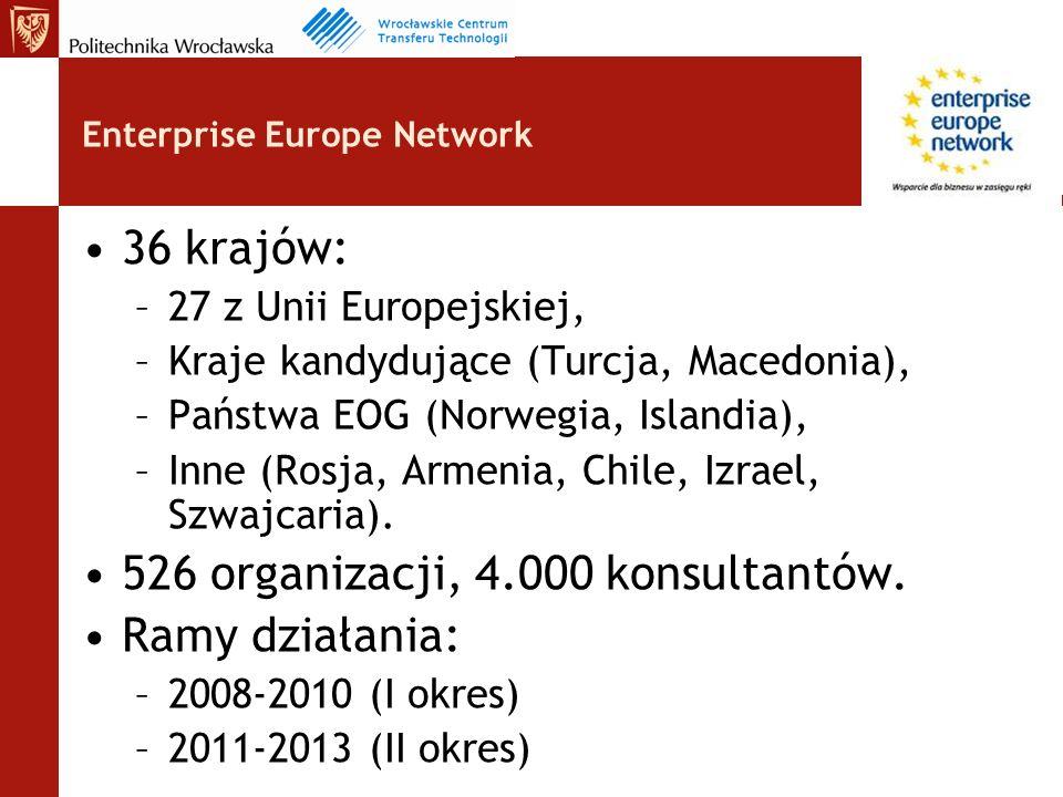 36 krajów: –27 z Unii Europejskiej, –Kraje kandydujące (Turcja, Macedonia), –Państwa EOG (Norwegia, Islandia), –Inne (Rosja, Armenia, Chile, Izrael, S