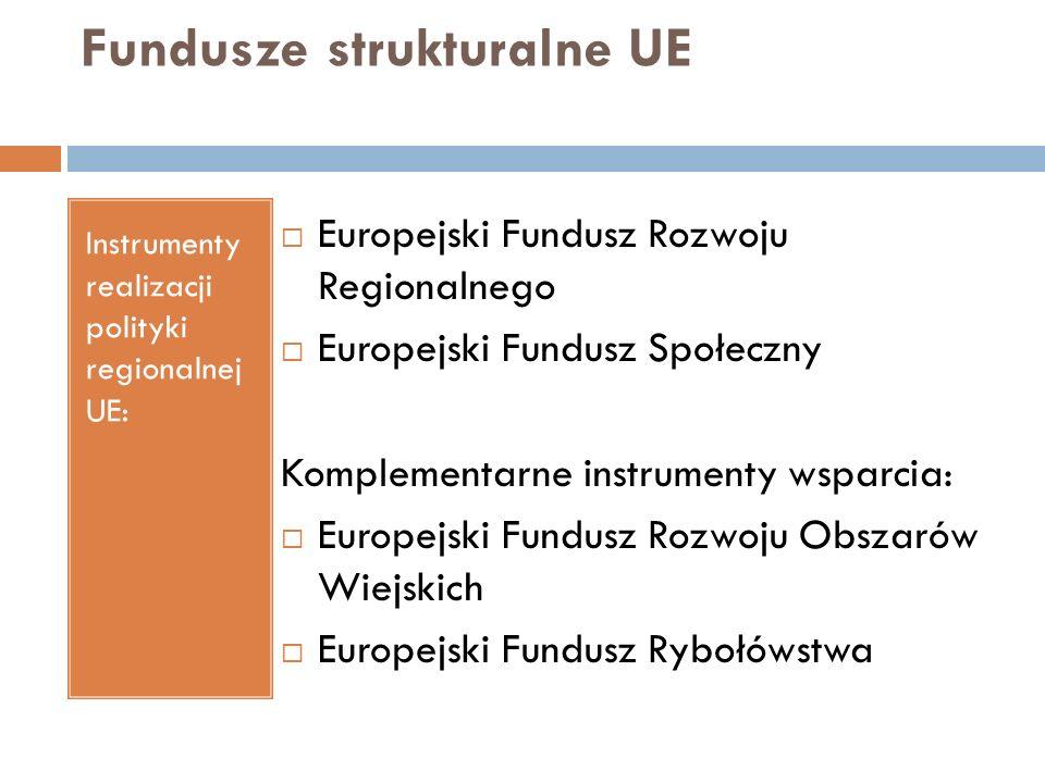 Fundusze strukturalne UE Instrumenty realizacji polityki regionalnej UE: Europejski Fundusz Rozwoju Regionalnego Europejski Fundusz Społeczny Kompleme