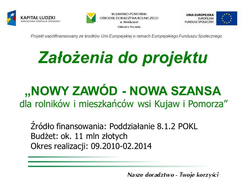 Założenia do projektu NOWY ZAWÓD - NOWA SZANSA dla rolników i mieszkańców wsi Kujaw i Pomorza Źródło finansowania: Poddziałanie 8.1.2 POKL Budżet: ok.